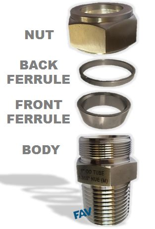 Double Ferrule Compression Fittings Fav Fittings And Valves
