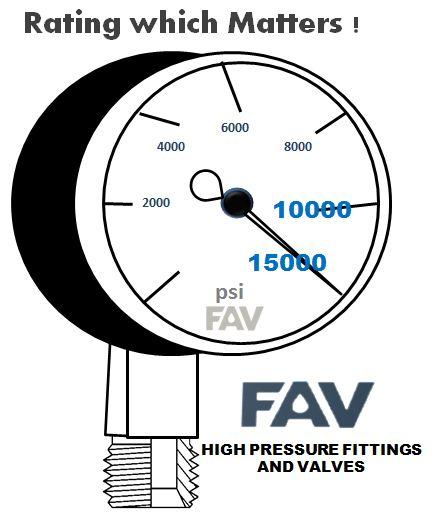 High Pressure Fittings Valve