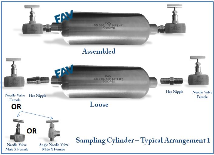 Consists of Sampling Cylinder with two Needle Valves .One at Inlet and One at Outlet . Supporting Pipe Nipple is added. We can give final connection Male by using Male X Female  Needle Valve  . Angle Needle Valve also available.