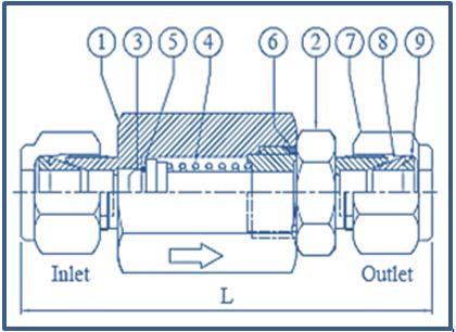 Check Valve Compression Tube Double Ferrule