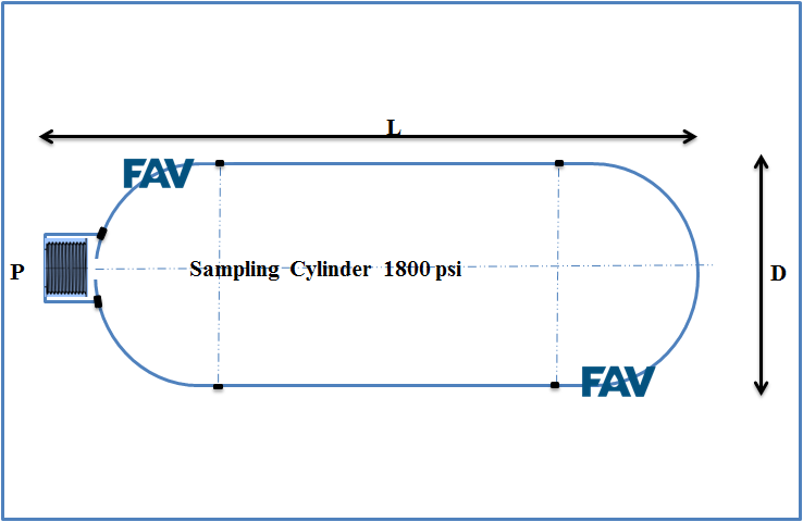 Single-Ended Sampling Cylinders