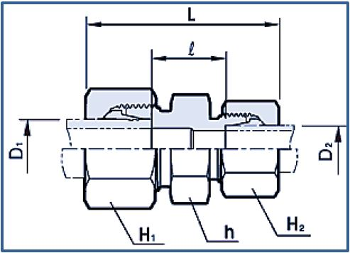 Hydraulic Reducing Union